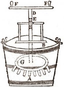 """Nákres práčky """"Yorkshire Maiden"""" z roku 1752"""